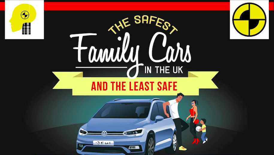The Safest Family Cars in the UK (And the Least Safe)